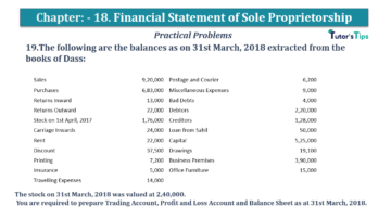 Question No.19 Chapter No.18 T.S. Grewal 1 Book 2019 Solution min min 360x202 - Chapter No. 18 - Financial Statements of Sole Proprietorship - Solution