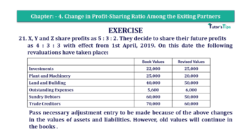 Question No.21 Chapter No.4 T.S. Grewal 2 Book 2019 Solution min min 360x202 - Chapter No. 4 – Change in Profit-Sharing Ratio Among the Existing Partners - Solution