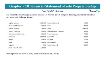 Question No.25 Chapter No.18 T.S. Grewal 1 Book 2019 Solution min min 360x202 - Chapter No. 18 - Financial Statements of Sole Proprietorship - Solution