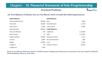 Question No.26 Chapter No.18 T.S. Grewal 1 Book 2019 Solution min min 360x202 - Chapter No. 18 - Financial Statements of Sole Proprietorship - Solution