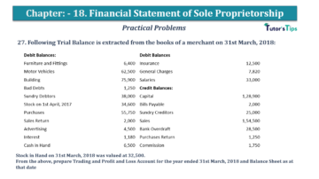 Question No.27 Chapter No.18 T.S. Grewal 1 Book 2019 Solution min min 360x202 - Chapter No. 18 - Financial Statements of Sole Proprietorship - Solution