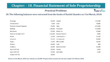 Question No.28 Chapter No.18 T.S. Grewal 1 Book 2019 Solution min min 360x202 - Chapter No. 18 - Financial Statements of Sole Proprietorship - Solution