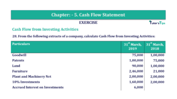Question No.28 Chapter No.5 T.S. Grewal 2 Book 2019 Solution min min 1 360x202 - Chapter No. 5 - Cash Flow Statement - Solution - Class 12