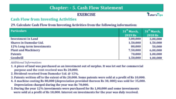 Question No.29 Chapter No.5 T.S. Grewal 2 Book 2019 Solution min min 1 360x202 - Chapter No. 5 - Cash Flow Statement - Solution - Class 12