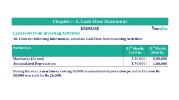 Question No.30 Chapter No.5 T.S. Grewal 2 Book 2019 Solution min min 1 360x202 - Chapter No. 5 - Cash Flow Statement - Solution - Class 12