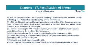Question No.33 Chapter No.17 T.S. Grewal 1 Book 2019 Solution min min 360x202 - Chapter No. 17 - Rectification of Errors- Solution