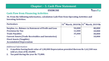 Question No.36 Chapter No.5 T.S. Grewal 2 Book 2019 Solution min min 360x202 - Chapter No. 5 - Cash Flow Statement - Solution - Class 12