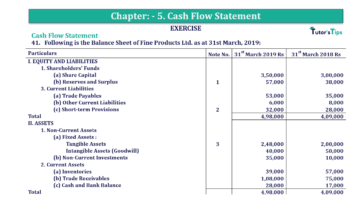 Question No.41 Chapter No.5 T.S. Grewal 2 Book 2019 Solution min min 1 360x202 - Chapter No. 5 - Cash Flow Statement - Solution - Class 12