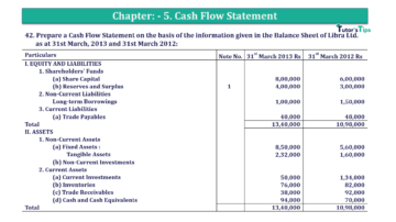 Question No.42 Chapter No.5 T.S. Grewal 2 Book 2019 Solution min min 1 360x202 - Chapter No. 5 - Cash Flow Statement - Solution - Class 12