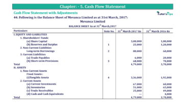 Question No.44 Chapter No.5 T.S. Grewal 2 Book 2019 Solution min min 1 360x202 - Chapter No. 5 - Cash Flow Statement - Solution - Class 12