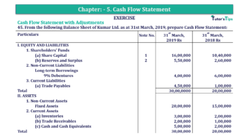 Question No.45 Chapter No.5 T.S. Grewal 2 Book 2019 Solution min min 1 360x202 - Chapter No. 5 - Cash Flow Statement - Solution - Class 12
