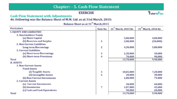 Question No.46 Chapter No.5 T.S. Grewal 2 Book 2019 Solution min min 1 360x202 - Chapter No. 5 - Cash Flow Statement - Solution - Class 12