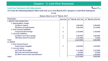 Question No.49 Chapter No.5 T.S. Grewal 2 Book 2019 Solution min min 1 360x202 - Chapter No. 5 - Cash Flow Statement - Solution - Class 12