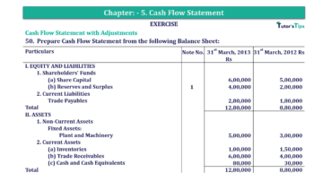 Question No.50 Chapter No.5 T.S. Grewal 2 Book 2019 Solution min min 1 360x202 - Chapter No. 5 - Cash Flow Statement - Solution - Class 12