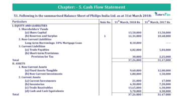Question No.51 Chapter No.5 T.S. Grewal 2 Book 2019 Solution min min 1 360x202 - Chapter No. 5 - Cash Flow Statement - Solution - Class 12