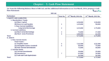 Question No.54 Chapter No.5 T.S. Grewal 2 Book 2019 Solution min min 1 360x202 - Chapter No. 5 - Cash Flow Statement - Solution - Class 12