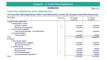 Question No.56 Chapter No.5 T.S. Grewal 2 Book 2019 Solution min min 1 360x202 - Chapter No. 5 - Cash Flow Statement - Solution - Class 12