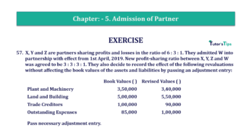 Question No.57 Chapter No.5 T.S. Grewal 2 Book 2019 Solution min min 360x202 - Chapter No. 5 - Admission of a Partner - Solution - Class 12
