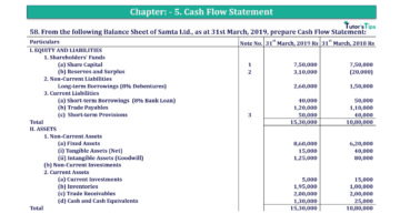 Question No.58 Chapter No.5 T.S. Grewal 2 Book 2019 Solution min min 1 360x202 - Chapter No. 5 - Cash Flow Statement - Solution - Class 12