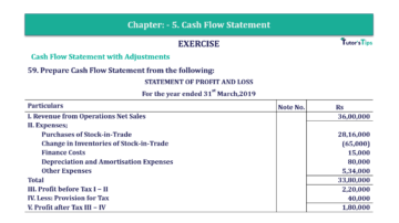Question No.59 Chapter No.5 T.S. Grewal 2 Book 2019 Solution min min 1 360x202 - Chapter No. 5 - Cash Flow Statement - Solution - Class 12