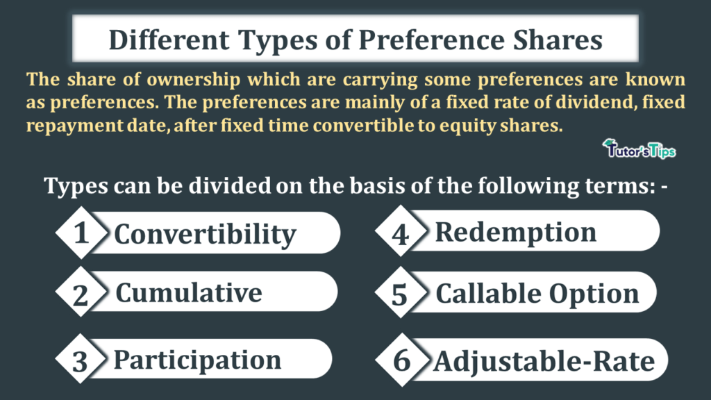 What are the different types of Preference Shares?