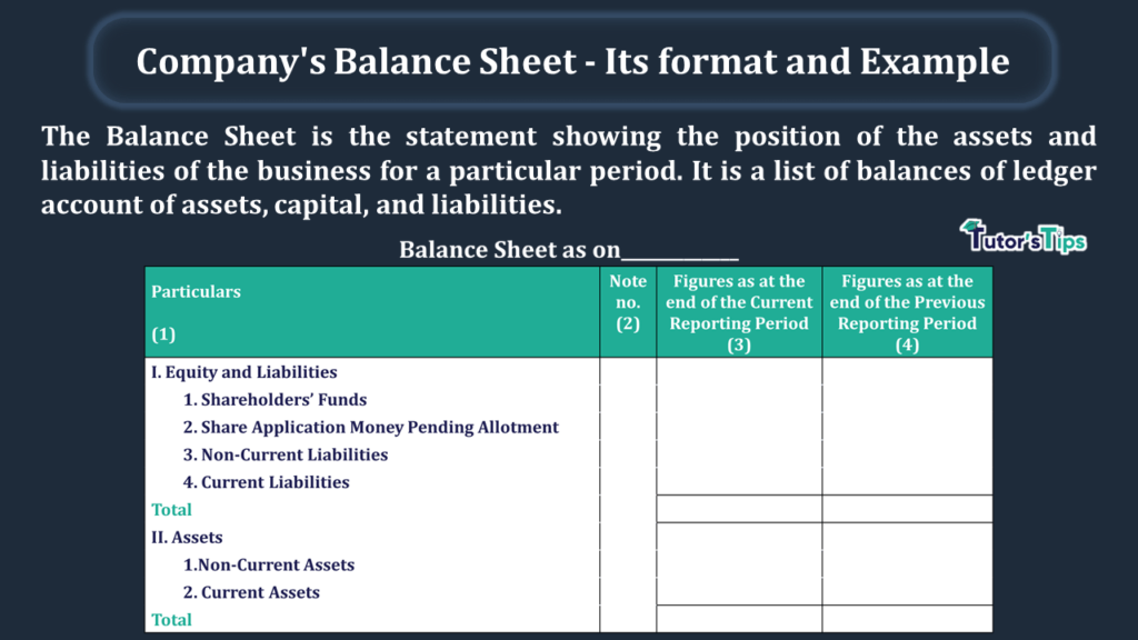 Company's Balance Sheet - Its format and Example-min