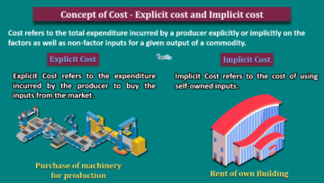 Concept of Cost Implicit and Explicit Cost min 360x204 - Business Economics