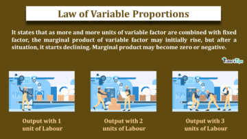 Law of variable proportion min 360x203 - Business Economics