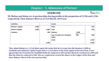 Question No.98 Chapter No.5 T.S. Grewal 2 Book 2019 Solution min min 360x202 - Chapter No. 5 - Admission of a Partner - Solution - Class 12