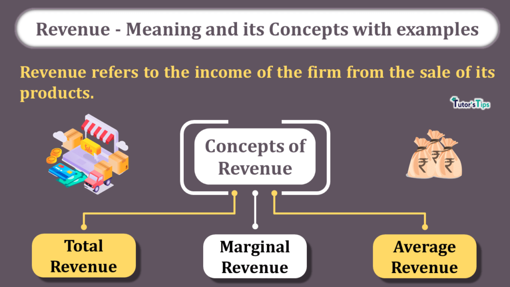 Revenue - Meaning and its Concepts with examples