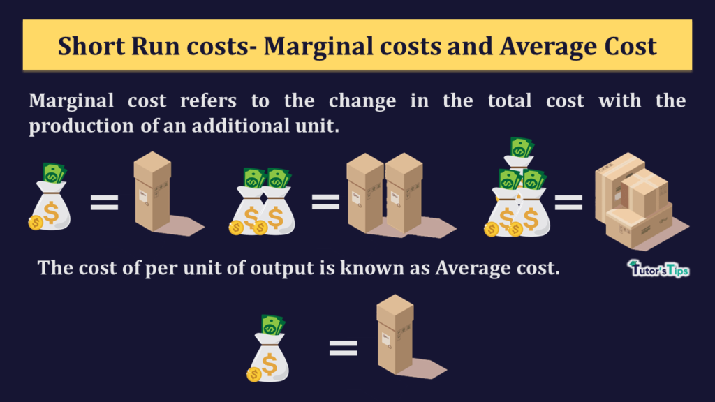 Short Run Costs Average Cost and Marginal Cost min 1024x576 - Short Run Costs - Average Cost and Marginal Cost