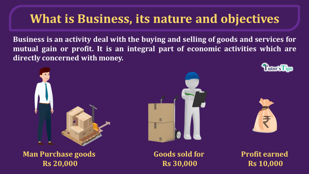 what is business, its nature and objectives