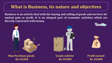 what is business 360x203 - Business Studies