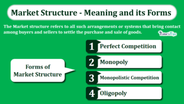 Market Structure Meaning and its Forms 360x203 - Business Economics