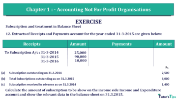Q 12 CH 1 Usha 2 Book 2018 Solution min 360x203 - Chapter No. 1 - Accounting Not for Profit Organisations - USHA Publication Class +2 - Solution