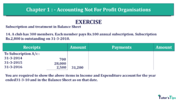 Q 14 CH 1 Usha 2 Book 2018 Solution min 360x203 - Chapter No. 1 - Accounting Not for Profit Organisations - USHA Publication Class +2 - Solution