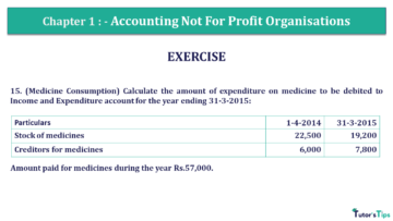 Q 15 CH 1 Usha 2 Book 2018 Solution min 360x203 - Chapter No. 1 - Accounting Not for Profit Organisations - USHA Publication Class +2 - Solution