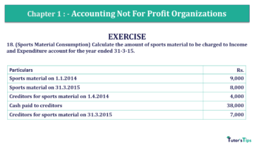 Q 18 CH 1 Usha 2 Book 2018 Solution min 360x203 - Chapter No. 1 - Accounting Not for Profit Organisations - USHA Publication Class +2 - Solution