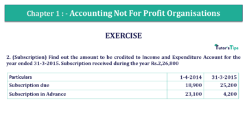 Q 2 CH 1 Usha 2 Book 2018 Solution min 360x203 - Chapter No. 1 - Accounting Not for Profit Organisations - USHA Publication Class +2 - Solution