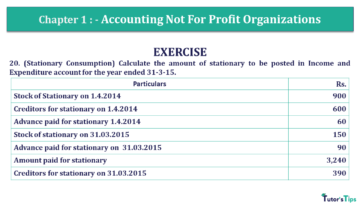 Q 20 CH 1 Usha 2 Book 2018 Solution min 360x203 - Chapter No. 1 - Accounting Not for Profit Organisations - USHA Publication Class +2 - Solution