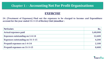 Q 24 CH 1 Usha 2 Book 2018 Solution min 360x203 - Chapter No. 1 - Accounting Not for Profit Organisations - USHA Publication Class +2 - Solution