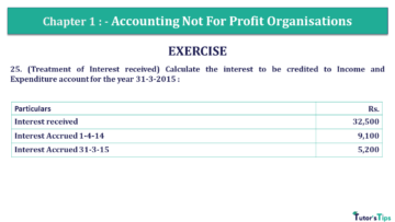 Q 25 CH 1 Usha 2 Book 2018 Solution min 360x203 - Chapter No. 1 - Accounting Not for Profit Organisations - USHA Publication Class +2 - Solution