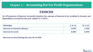 Q 26 CH 1 Usha 2 Book 2018 Solution min 360x203 - Chapter No. 1 - Accounting Not for Profit Organisations - USHA Publication Class +2 - Solution