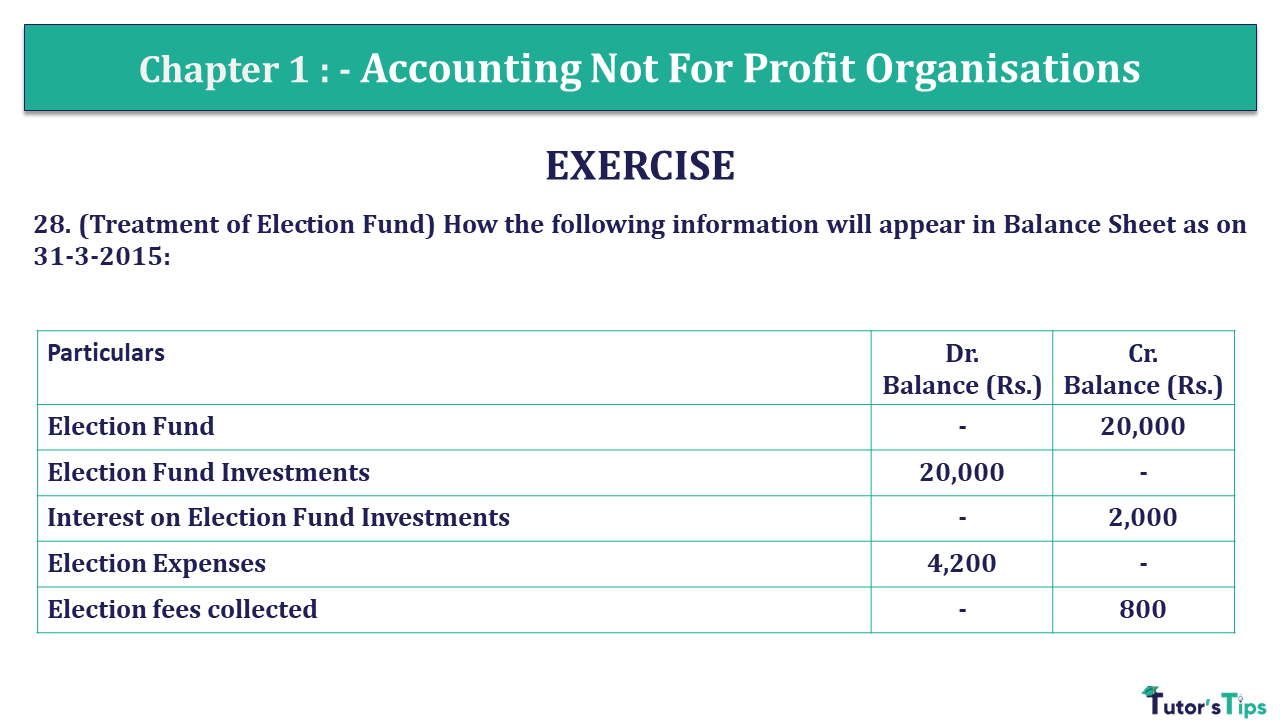Q 28 CH 1 Usha 2 Book 2018 Solution min - Chapter No. 1 - Accounting Not for Profit Organisations - USHA Publication Class +2 - Solution