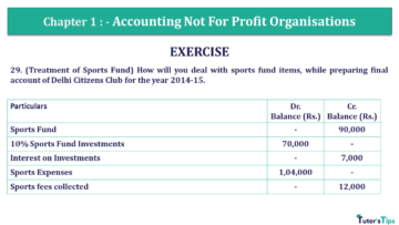 Q 29 CH 1 Usha 2 Book 2018 Solution min 360x203 - Chapter No. 1 - Accounting Not for Profit Organisations - USHA Publication Class +2 - Solution
