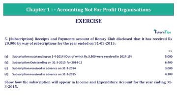 Q 5 CH 1 Usha 2 Book 2018 Solution min 1 360x203 - Chapter No. 1 - Accounting Not for Profit Organisations - USHA Publication Class +2 - Solution