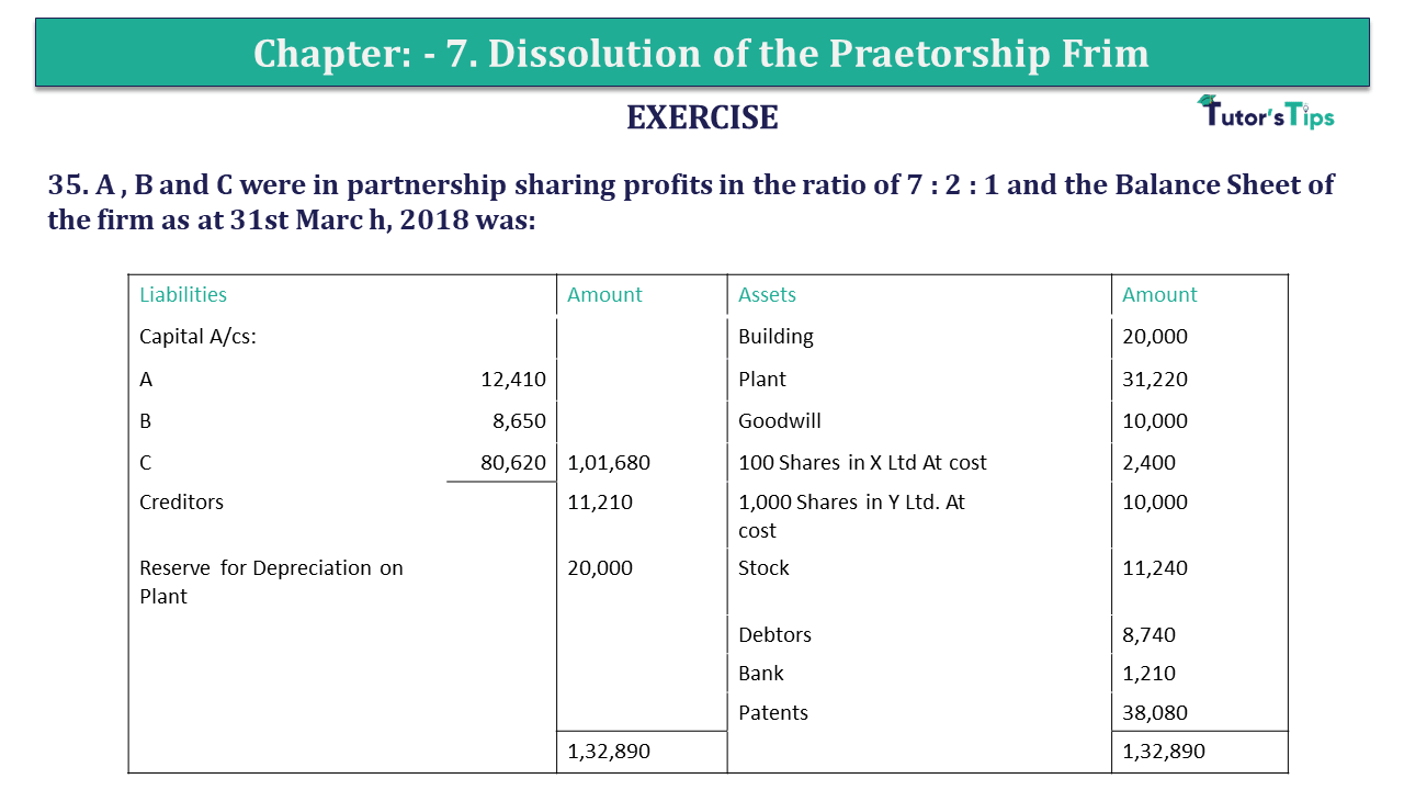 Question 35 Chapter 7of +2-A