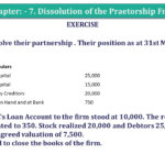 Question 42 Chapter 7of +2-A