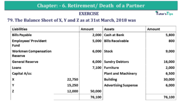 Question No.79 Chapter No.6 T.S. Grewal 2 Book 2019 Solution min min 360x203 - Chapter No. 6 - Retirement/Death of a Partner - Solution - Class 12