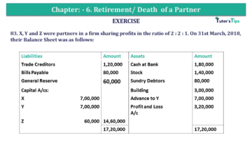 Question No.83 Chapter No.6 T.S. Grewal 2 Book 2019 Solution min min 360x203 - Chapter No. 6 - Retirement/Death of a Partner - Solution - Class 12